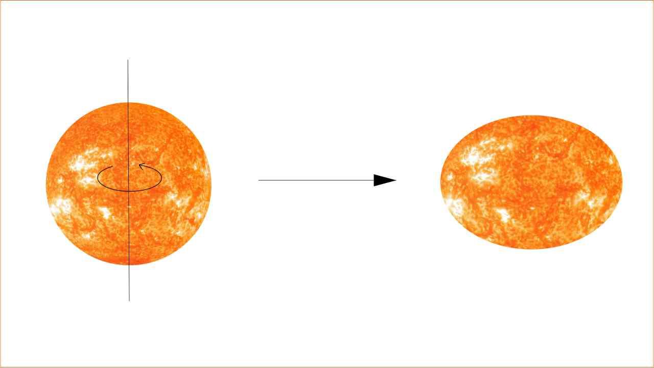 Onze zon is een volmaakte planeet